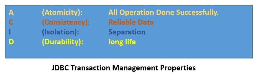 JDBC Transaction Management Properties.jpg