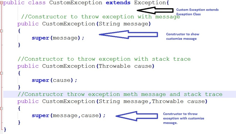 Steps Custom Exception or User Defined Exception