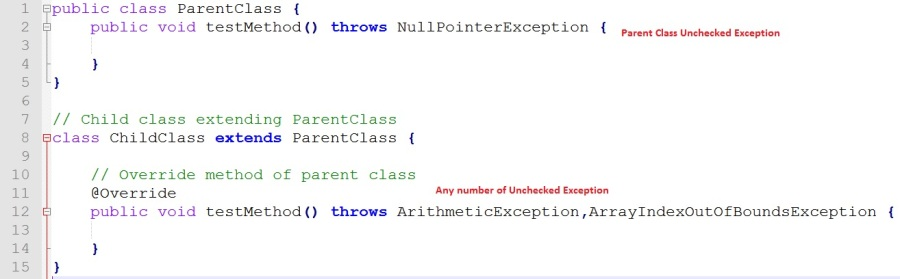 Parent Unchecked exception Child any Number Unchecked exception