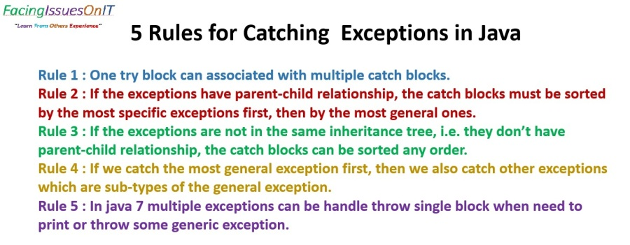 Java Catch Exception Rules