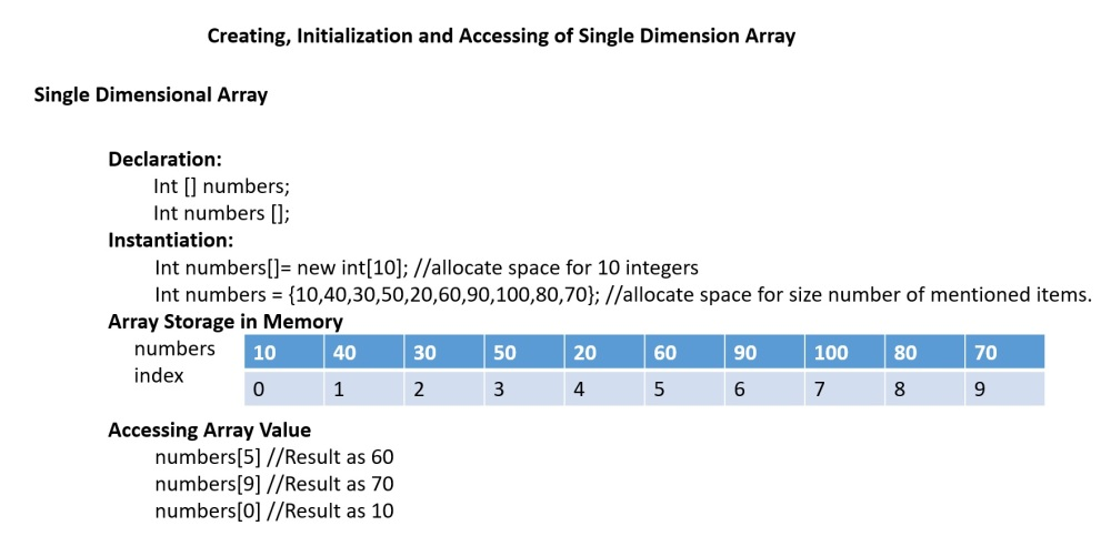 Single Dimentional Array