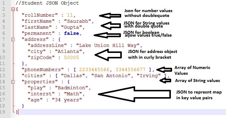 Student JSON Object