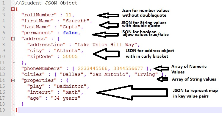 JSOn Exceptions | Facing Issues On IT