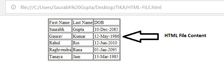 TIKA HTML File Content Extraction